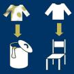 Kleidung in der Wäscherei wenn bin schmutzig auf dem Stuhl wenn nicht